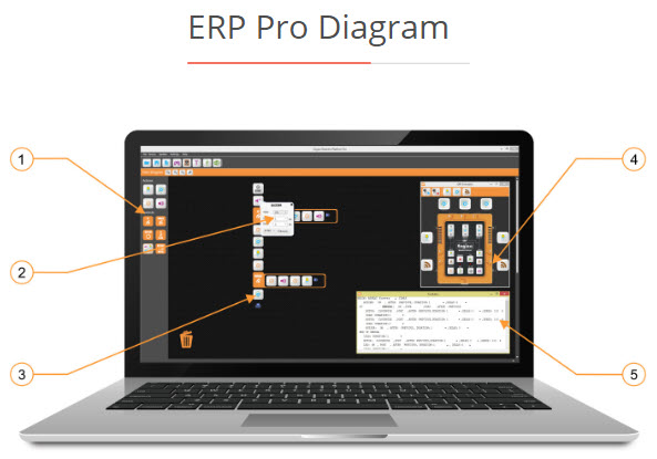 image of ERP PRO Diagram - Functions of Engino STEM Robotics ERP Mini Program