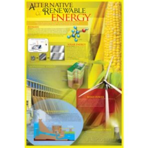 image of alternative and renewable energy science posters