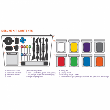 Squishy Circuits Deluxe Kit Contents