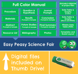 Easy Peasy Thumb-Drive Directory for Hand Sanitizer vs Bacteria Science Fair Project