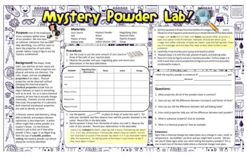 Mystery Powder Lab Worksheet