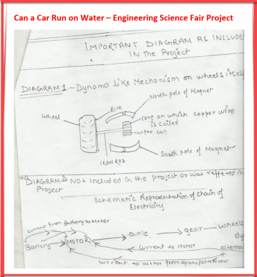 Cars Run on Water Science Fair Project
