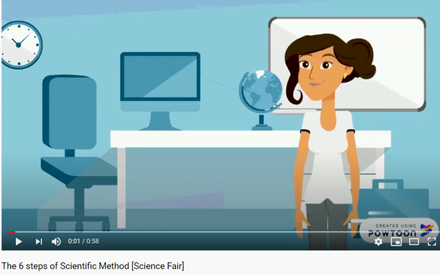The Scientific Method Steps Video